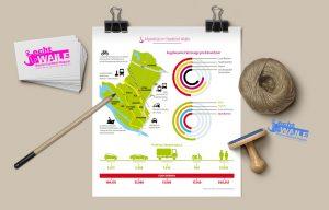 5_echt-walle_Infografik